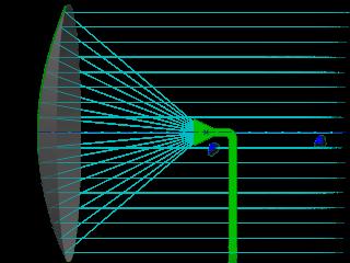 parabol1